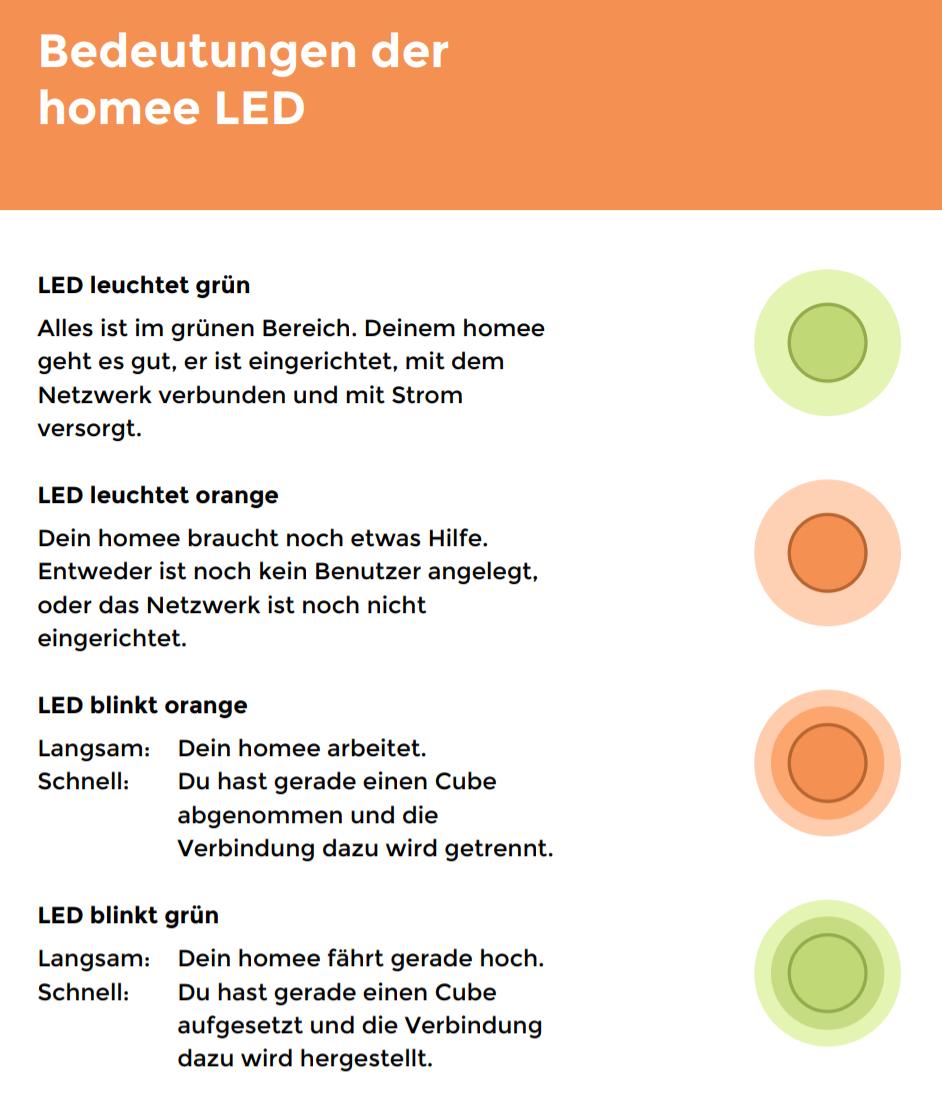 Homee Und Proxy-Problem - Homee Allgemein - Homee