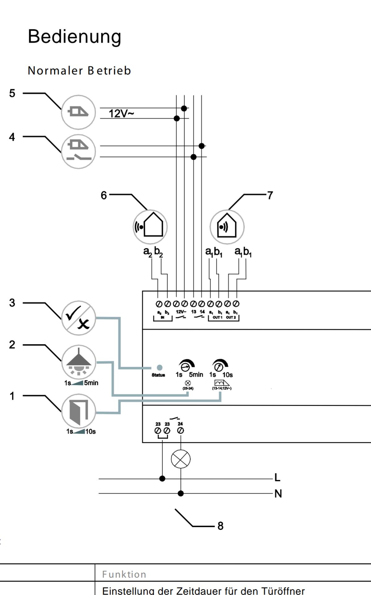 Turbo Frage an die Elektriker in der Community - homee allgemein - homee YQ48